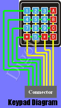 [WQZT_9871]  Membrane Button Keypad [Types] - ElectroDragon | Membrane 1x4 Keypad Wiring Diagram |  | ElectroDragon