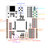sim900 hardware map1