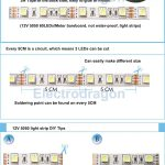 white led strips how to sold watermark