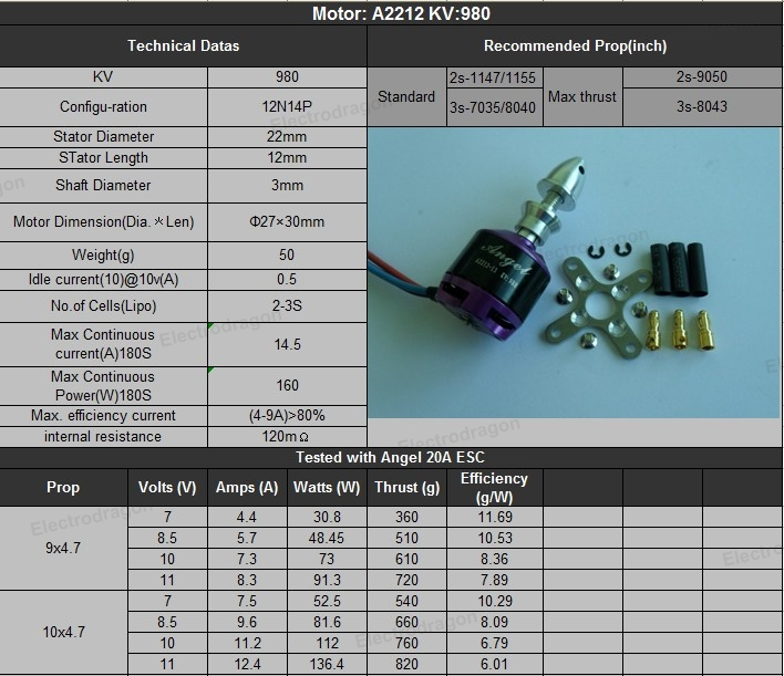 Outer Rotor Brushless Motor [Varible-Power]-4