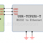 T24 serial to TCP diagram