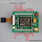 A6C module 03