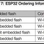 esp32 ordering info