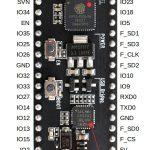 esp32-pico-kit-v3-layout